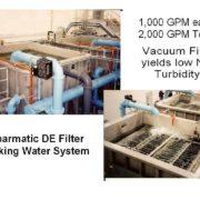 Kalama Vacuum Filter System